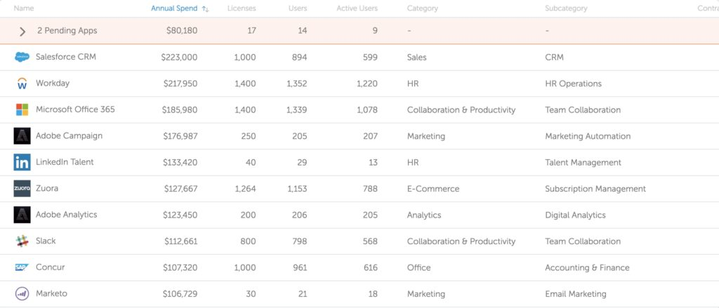 expense management platform screenshot