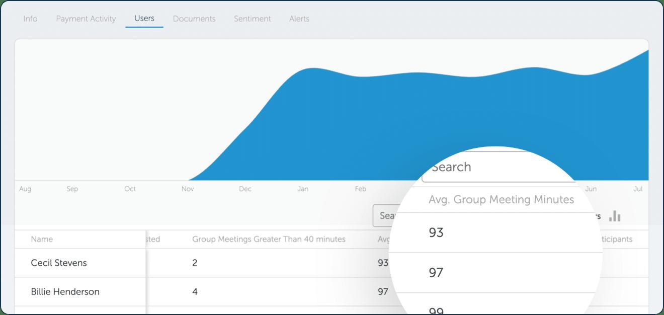 SaaS IT vendor management for Zoom